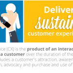 Delivering a sustainable customer experience