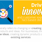 driving innovation and CX through fact-based decision-making