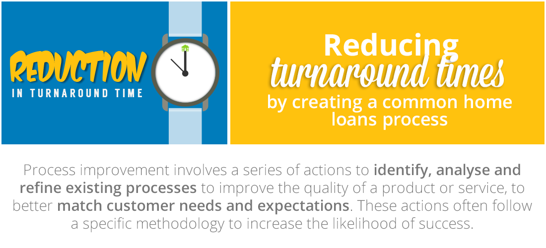 Case Study: Creating a common home loan application process for a leading South African bank to reduce turnaround times and improve customer experience