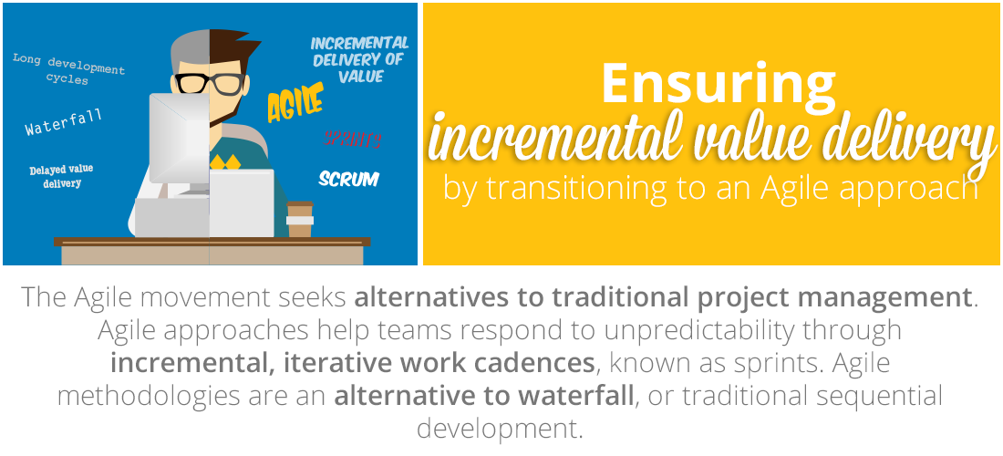 Case Study: Ensuring incremental delivery of value by transitioning to an Agile approach