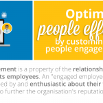 optimising people effectiveness through people engagement