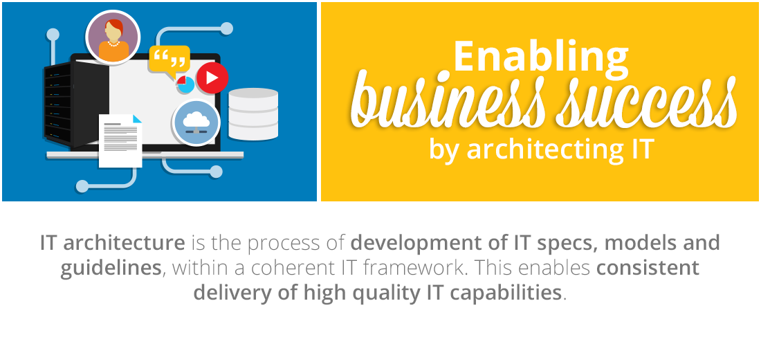 Case Study: Architecting IT to enable business success