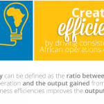 Driving consistency across a banks African operations by creating efficiencies