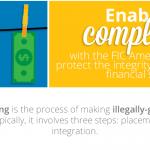 bsg_aml_compliance_banking