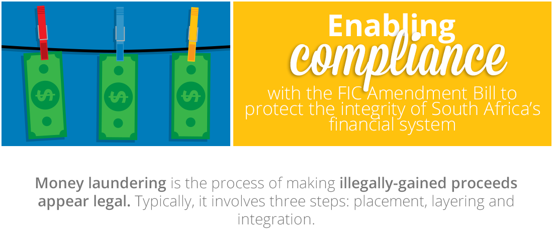 Case Study: Implementing FIC compliant anti-money laundering software for a bank