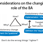 bsg_considerations-for-the-changing-role-of-the-ba