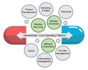 admin-core-operating-platform_bsg_image