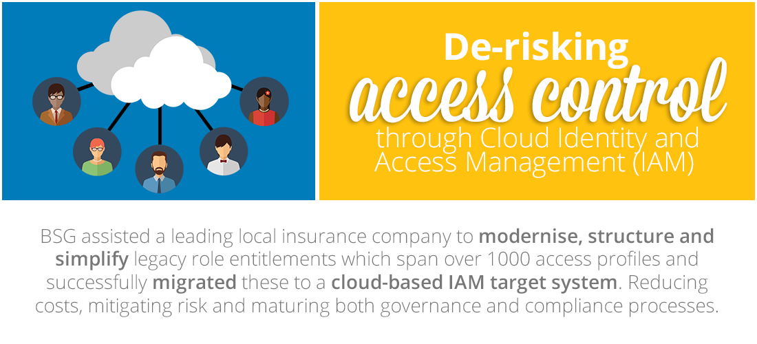 Case Study: De-risking access control through Cloud Identity and Access Management (IAM)