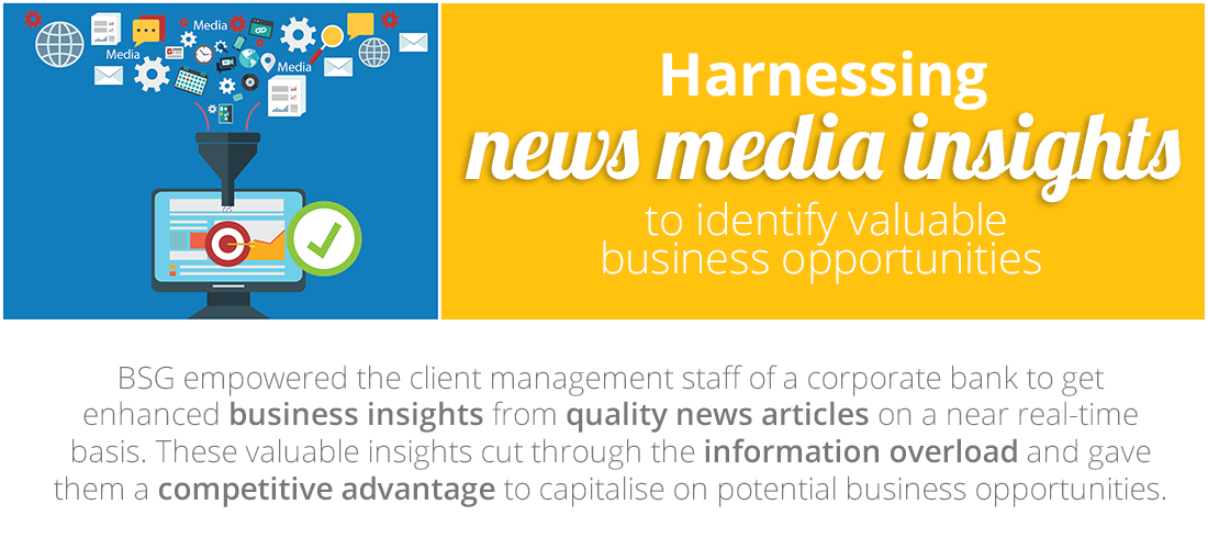 Case Study: Harnessing news media insights to identify valuable business opportunities