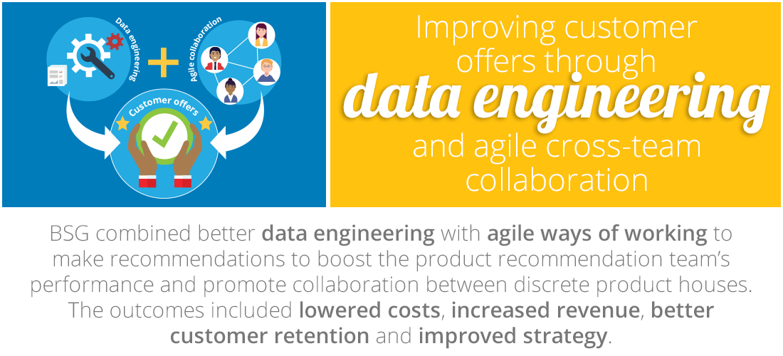 Case Study: Improving customer offers through data engineering and agile cross-team collaboration