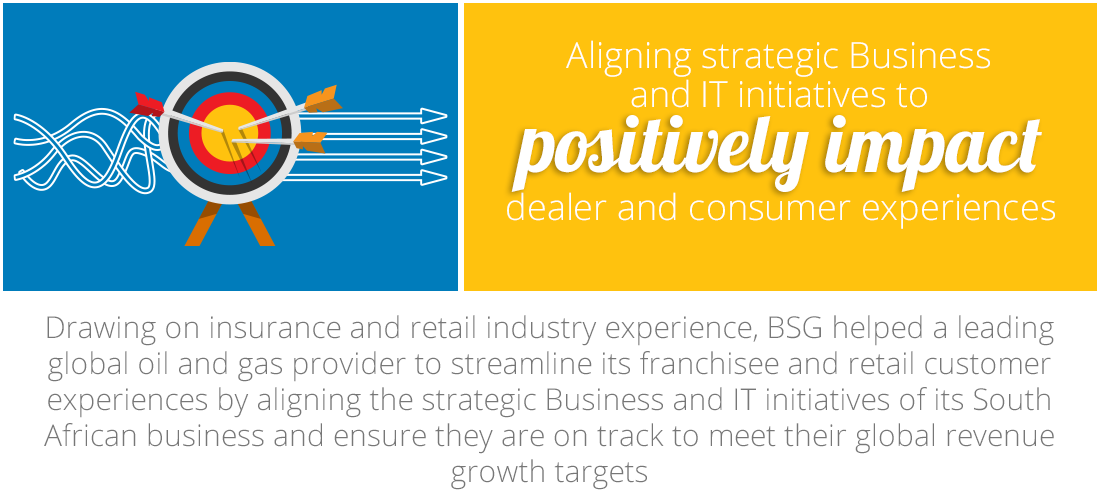 Case Study: Aligning strategic Business and IT initiatives to positively impact dealer and consumer experiences