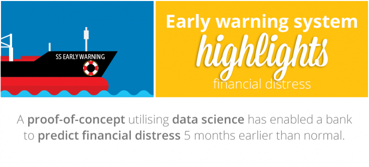 Using data analytics to predict financial distress, resulting in
